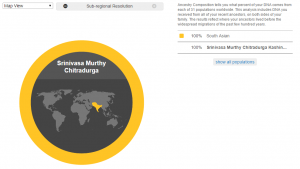 Ancestry Map of CK Srinivasa Murthy